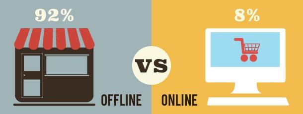 comparación entre tienda física y en línea
